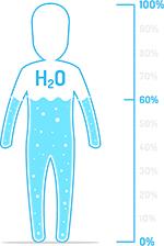 نوشیدن میزان آب مورد نیاز بدن و فرمول محاسبه آن