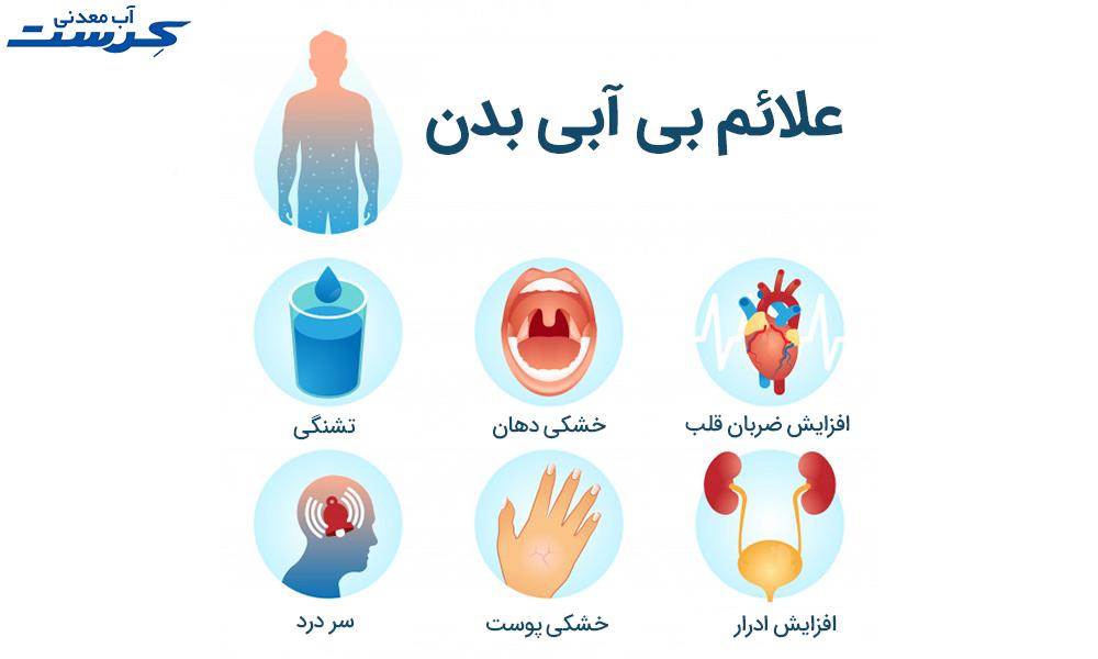 علائم سردرد ناشی از کم آبی