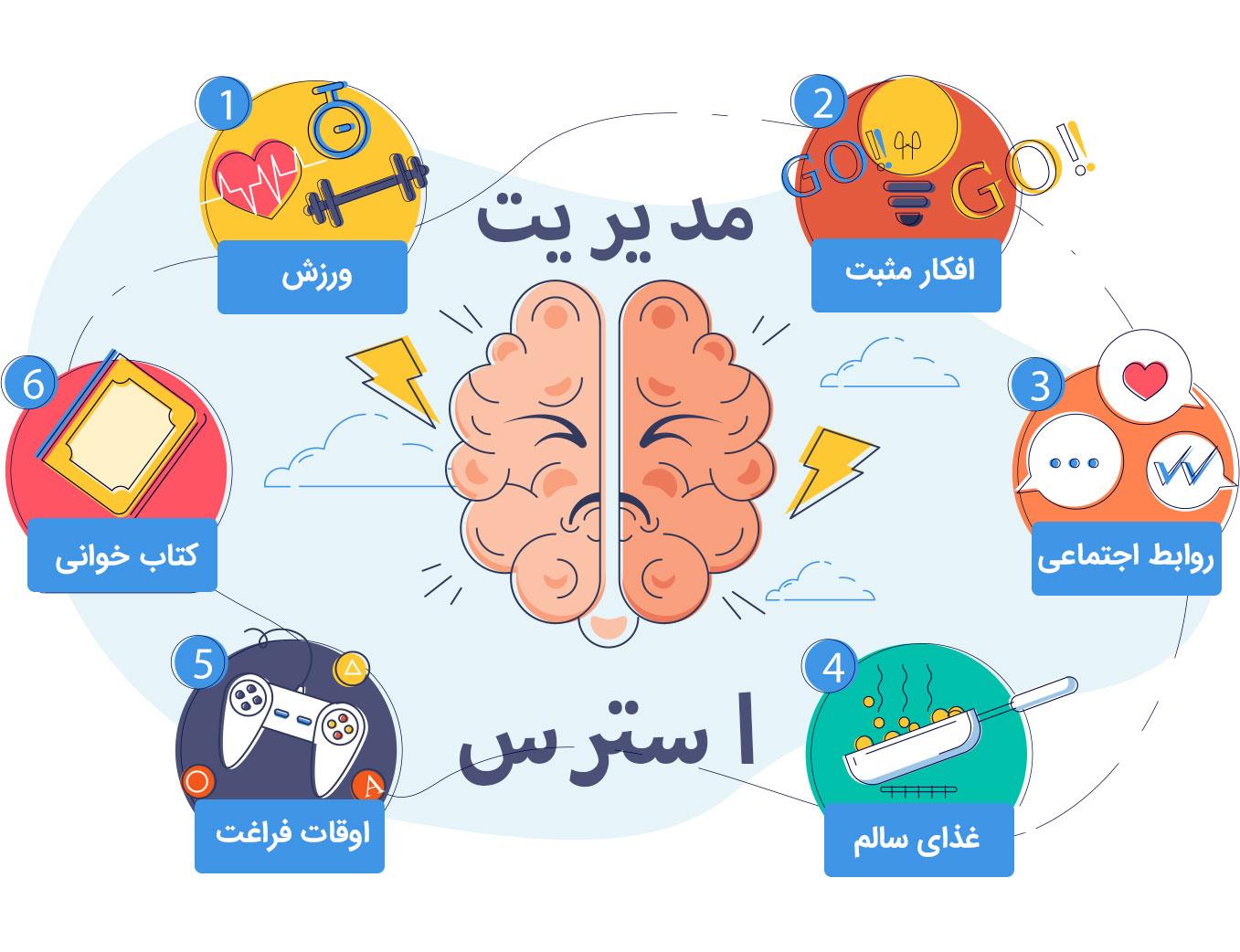 راه کارها و مهارت های مدیریت استرس و اضطراب